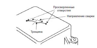 Razdelka-treshhiny-pri-svarke-chuguna