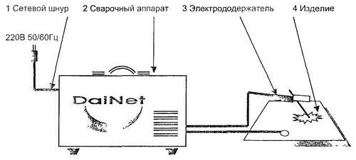 podklyuchenie-svarochnogo-invertora