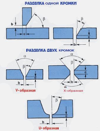 razdelka-kromok