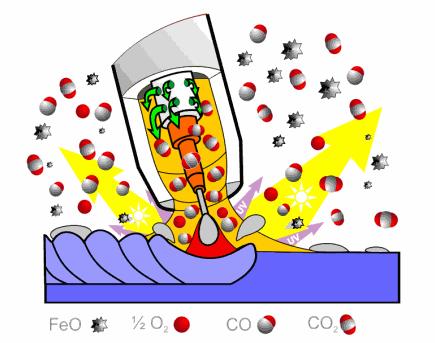 svarka-v-srede-uglekislogo-gaza