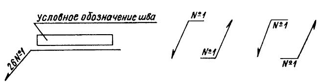 linii-vynoski