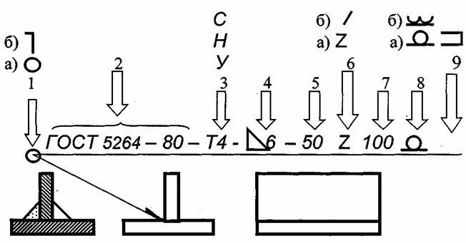 Struktura-oboznacheniya-svarochnogo-shva