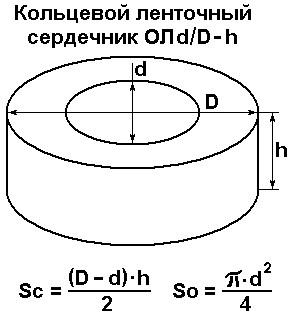 formuly-rascheta-secheniya-toroidalnogo-transformatora