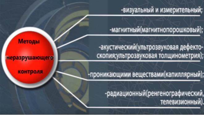 Metody-kontrolya-svarnyh-shvov