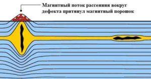 magnitnyj-poroshok