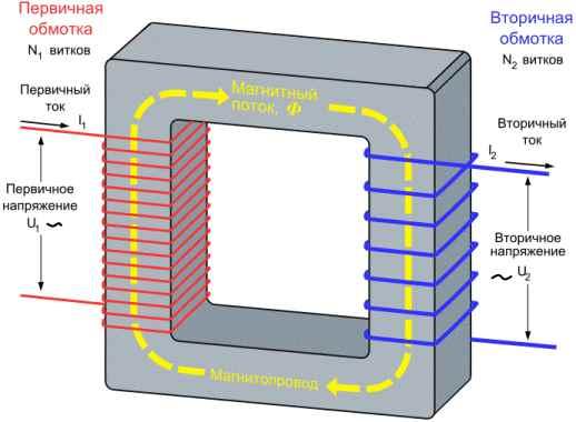 shema-raboty-svarochnogo-transformatora
