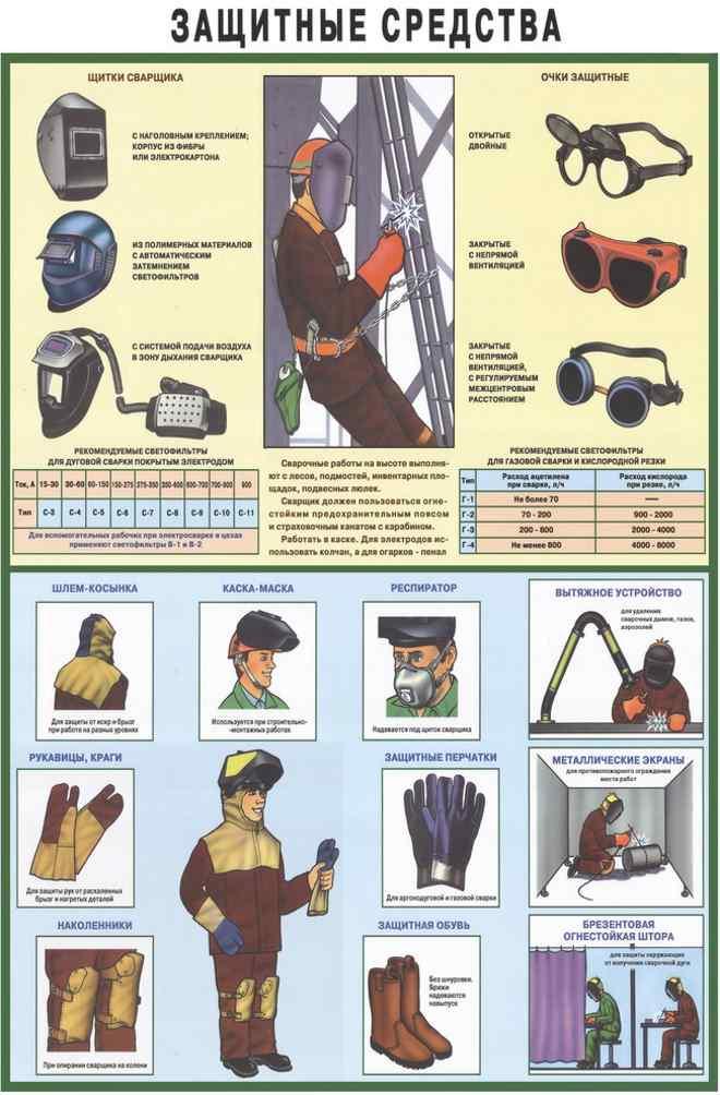 сдача на 3 допуск электробезопасности