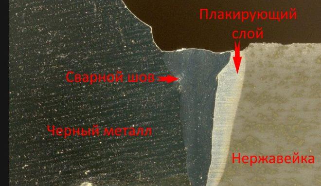 struktura-svarnogo-shva