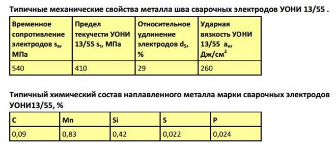 Механический и химический состав сварного шва электродами УОНИ 13/55
