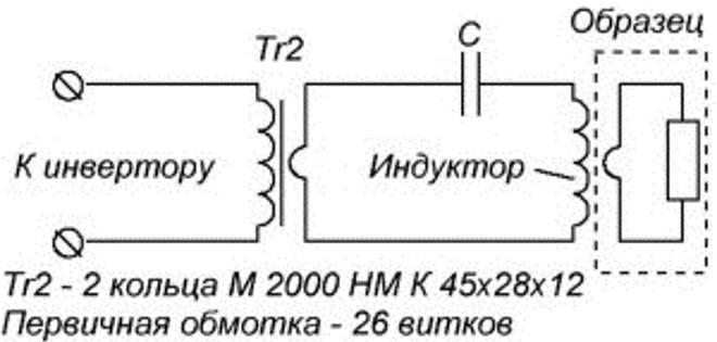 принцип конструирования нагревателя ТВЧ