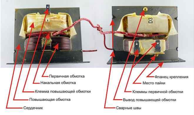 Konstruktsiya-transformatora-mikrovolnovoj-pechi